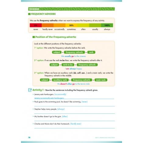 Digital docente - Inglés 1. Educación Secundaria. Adaptación curricular